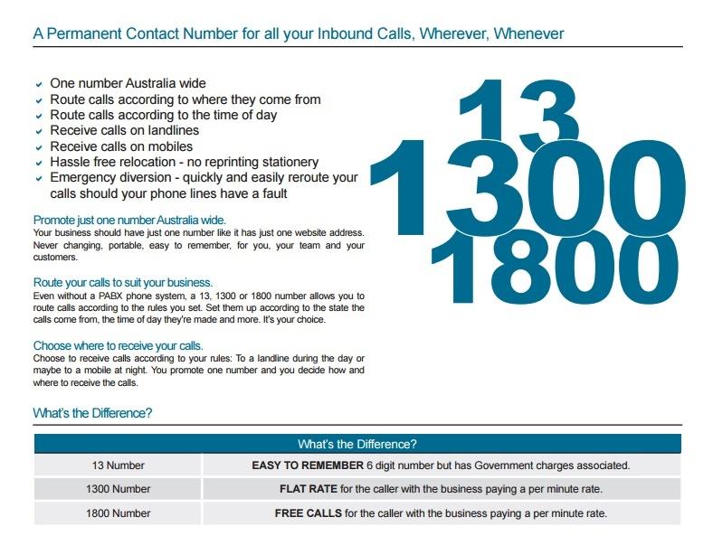 eSim Networks INBOUND CALLS 13-1300-1800